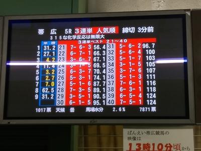 締切3分前、三連単「3→1→5」は34番人気
