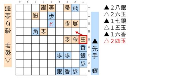 詰将棋「クミコ」図11