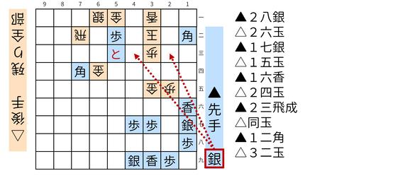 詰将棋「クミコ」図15