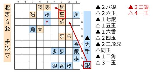 詰将棋「クミコ」図16