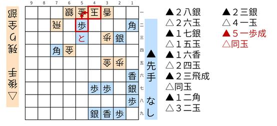 詰将棋「クミコ」図17