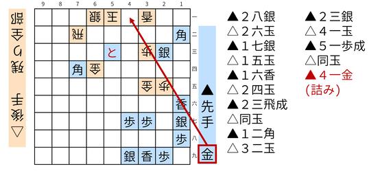 詰将棋「クミコ」図18