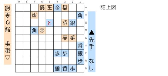 詰将棋「クミコ」図19