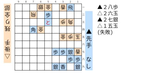 詰将棋「クミコ」図3