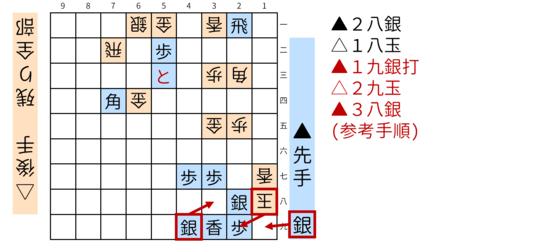 詰将棋「クミコ」図6