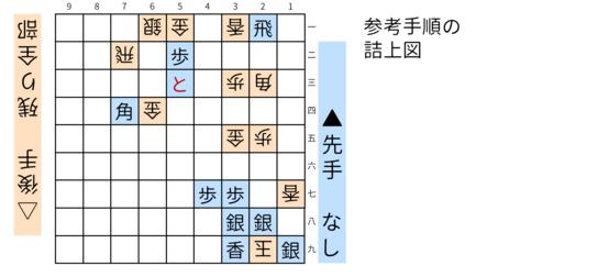 詰将棋「クミコ」図7