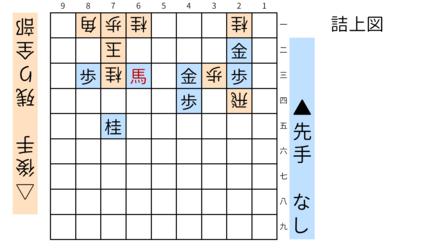 詰将棋「ミオ」図13