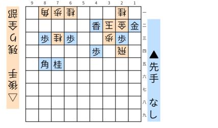 詰将棋「ミオ」図1