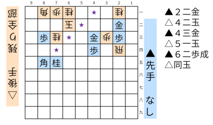 詰将棋「ミオ」図9