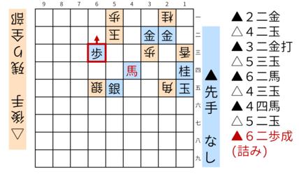 詰将棋「ミウ」図10