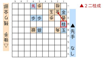 詰将棋「ミウ」図2