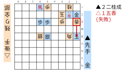 詰将棋「ミウ」図3