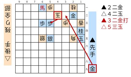 詰将棋「ミウ」図7