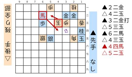 詰将棋「ミウ」図9
